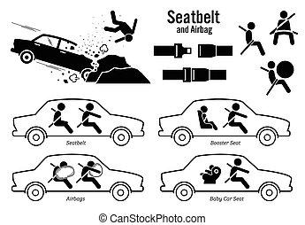 Autositzgurt und Airbag.