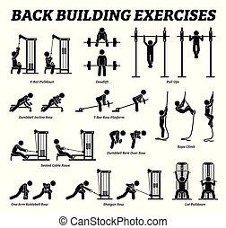 Back Building Übungen und Muskelaufbau-Stickfiguren Piktogramme.