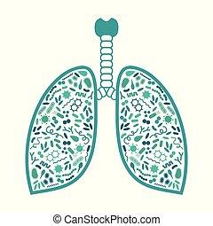 Bakterien und Virus im Atemsystem, Lungenentzündung.