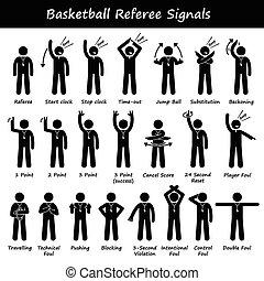 Basketball-Referenten Handsignale.