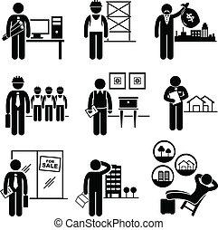 Bau- und Immobiliengeschäfte