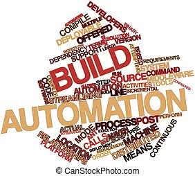 Baue Automatisierung