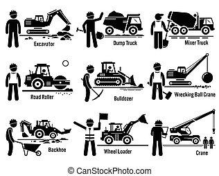 Baufahrzeuge bereit.