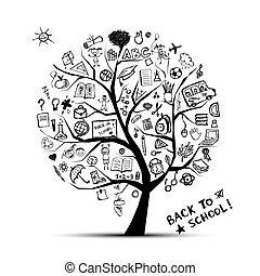 Baum des Wissens, Konzept der Schule für dein Design