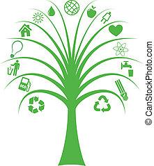 Baum mit Ökologiesymbolen