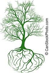 Baum mit Hirnwurzeln.