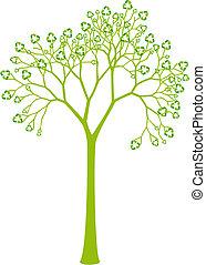 Baum mit Recyclingzeichenblättern