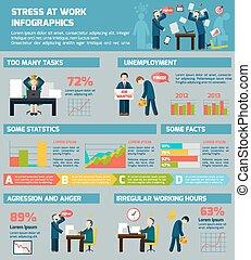beanspruchen, bericht, depressionen, workrelated, infographic