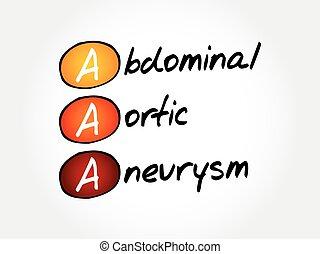 begriff, hintergrund, aneurysma, akronym, aaa, abdominal, -, aortal