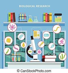 begriff, mikrobiologie, abbildung