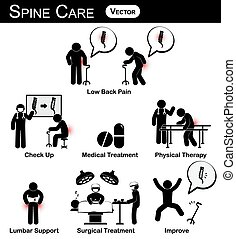 begriff, stickman, piktogramm, zurück, lumbal, chirurgisch, infographic, design, kontrollieren, physisch, ), (, unterstuetzung, /, niedrig, sorgfalt, behandlung, wohnung, schmerz, diagramm, therapie, verbessern, rückgrat, medizin, auf, vektor
