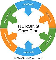 begriff, wort, krankenpflege, plan, kreis, sorgfalt, weißes, zentrieren