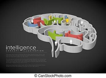 begrifflich, intelligenz, abbildung