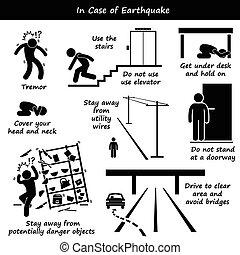 Bei Erdbeben.