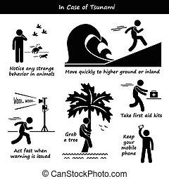 Bei Tsunami.