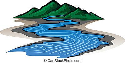 Berge und Flüsse.