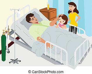 Besuche Patienten im Krankenhaus
