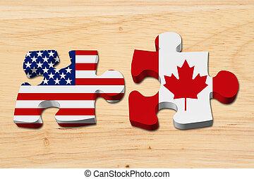 Beziehung zwischen den USA und Kanada.
