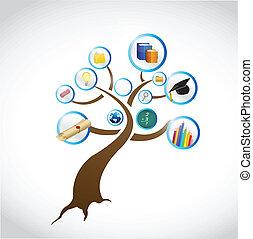 Bildungsbaum Konzept Illustration Design.