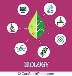 Biologie-Flachkonzept-Design.