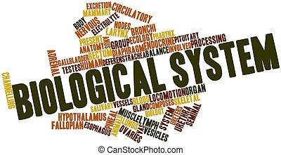 biologisch, system