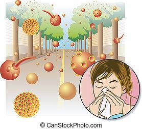 blütenstaub, allergie
