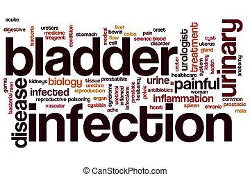 Bladder-Infektionswolke.