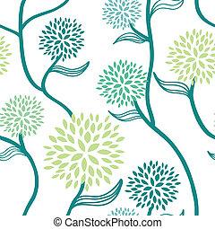 Blumenmuster blau grün weiß.