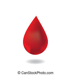 Blutverlust.