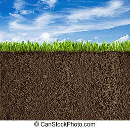 Boden, Gras und Himmel im Hintergrund