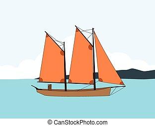 Boot auf See.