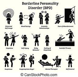 Borderline-Persönlichkeitsstörung BPD-Schilder und Symptome.