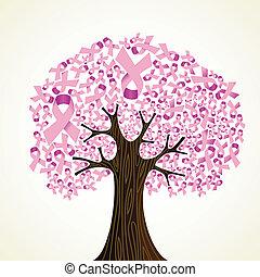 Brustkrebs-Bandbaum