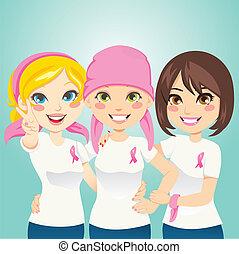Brustkrebs bekämpfen