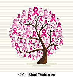 Brustkrebs-Wissenschaftsbaum mit rosa Bändern. EPS10 Vektordatei organisiert in Schichten für leichte Schnitte.