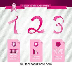 Brustkrebsbewusstseinskonzept für Infografisches Muster. EPS10 Vektordatei organisiert in Schichten für leichte Schnitte.