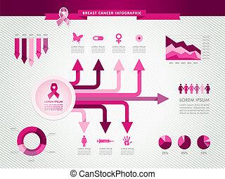 Brustkrebsbewusstseinskonzept Infografisches Muster. EPS10 Vektordatei organisiert in Schichten für leichte Schnitte.