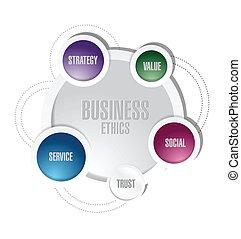 Business-Ethisches Diagramm Illustration Design.