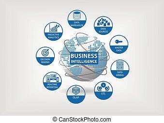 Business Intelligence Konzept.