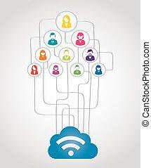 Business Network Konzept