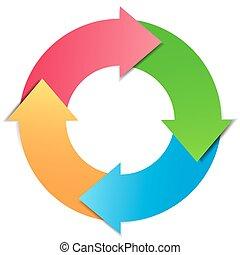 Business Projektzyklus Management Diagramm