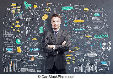 Business Strategie Konzept