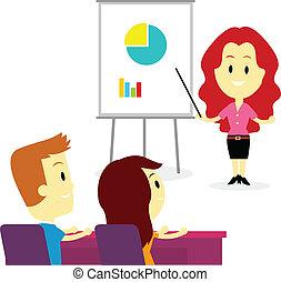 Business Training und Entwicklung P.