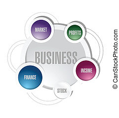 Business-Zykldiagramm Illustration Design.