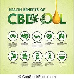 Cannabis-Vorteile für den Gesundheitsvektor.