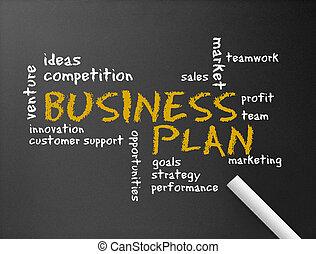 Chalkboard - Businessplan