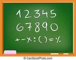 Chalkboard-Nummern.