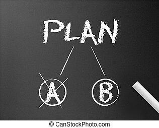 Chalkboard - Plan B