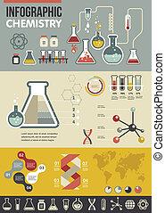 Chemie-Infographie.