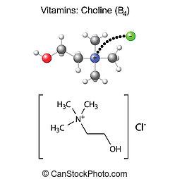 Chemische Choline-Formel.